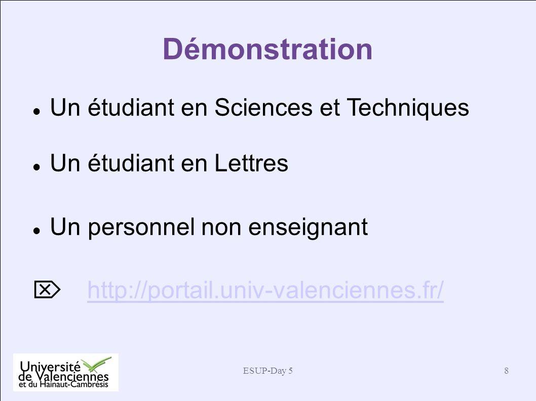 ESUP-Day 58 Démonstration Un étudiant en Sciences et Techniques Un étudiant en Lettres Un personnel non enseignant http://portail.univ-valenciennes.fr