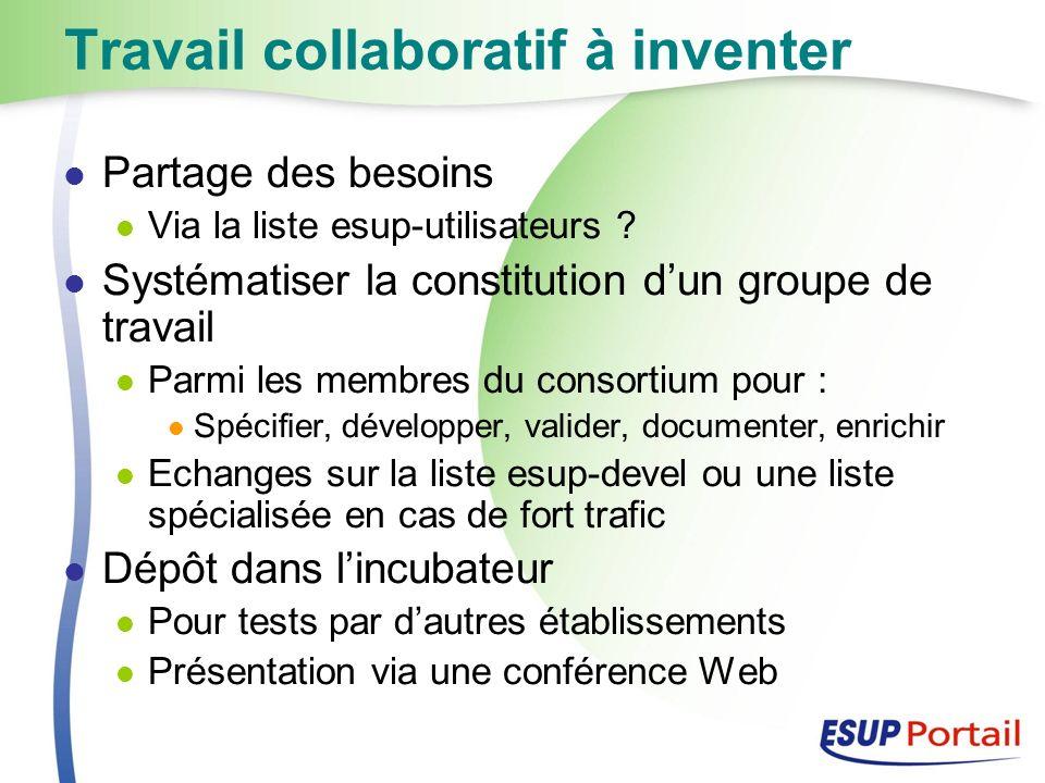 Travail collaboratif à inventer Partage des besoins Via la liste esup-utilisateurs .