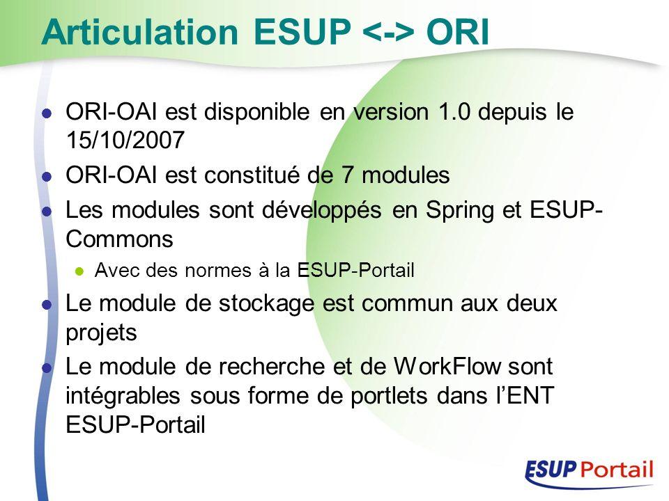 Articulation ESUP ORI ORI-OAI est disponible en version 1.0 depuis le 15/10/2007 ORI-OAI est constitué de 7 modules Les modules sont développés en Spring et ESUP- Commons Avec des normes à la ESUP-Portail Le module de stockage est commun aux deux projets Le module de recherche et de WorkFlow sont intégrables sous forme de portlets dans lENT ESUP-Portail