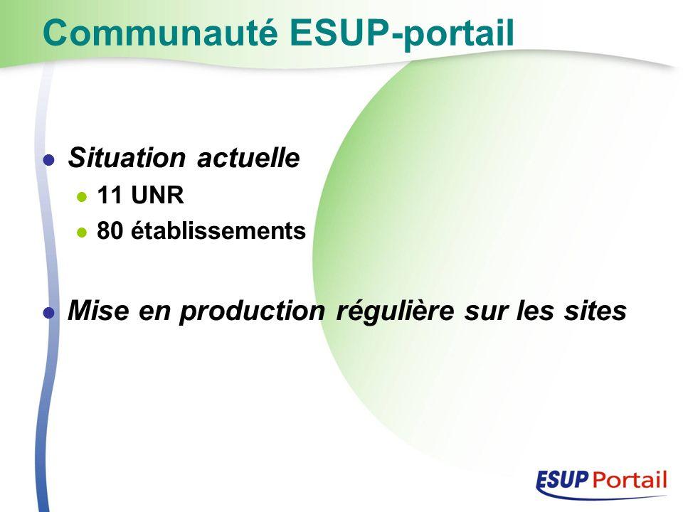 Communauté ESUP-portail Situation actuelle 11 UNR 80 établissements Mise en production régulière sur les sites