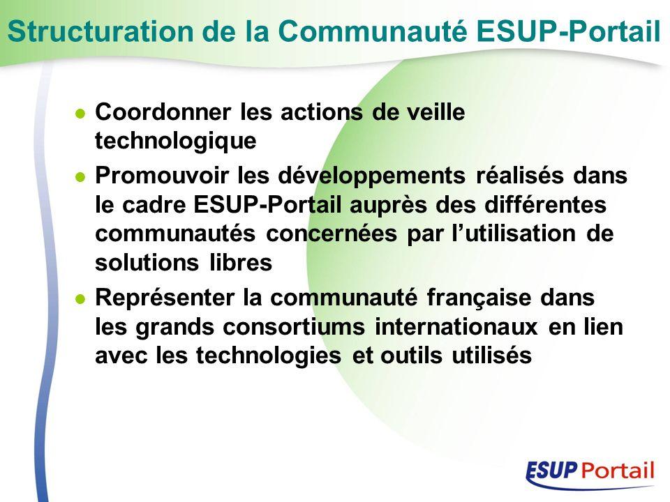 Structuration de la Communauté ESUP-Portail Coordonner les actions de veille technologique Promouvoir les développements réalisés dans le cadre ESUP-Portail auprès des différentes communautés concernées par lutilisation de solutions libres Représenter la communauté française dans les grands consortiums internationaux en lien avec les technologies et outils utilisés
