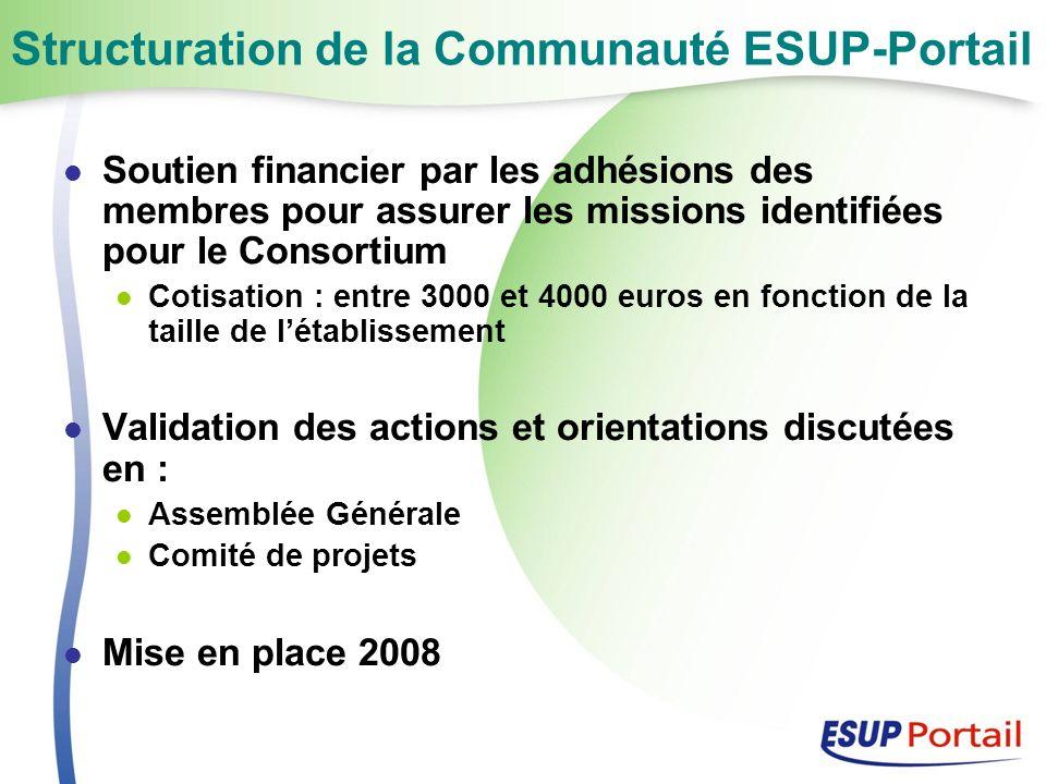 Structuration de la Communauté ESUP-Portail Soutien financier par les adhésions des membres pour assurer les missions identifiées pour le Consortium Cotisation : entre 3000 et 4000 euros en fonction de la taille de létablissement Validation des actions et orientations discutées en : Assemblée Générale Comité de projets Mise en place 2008