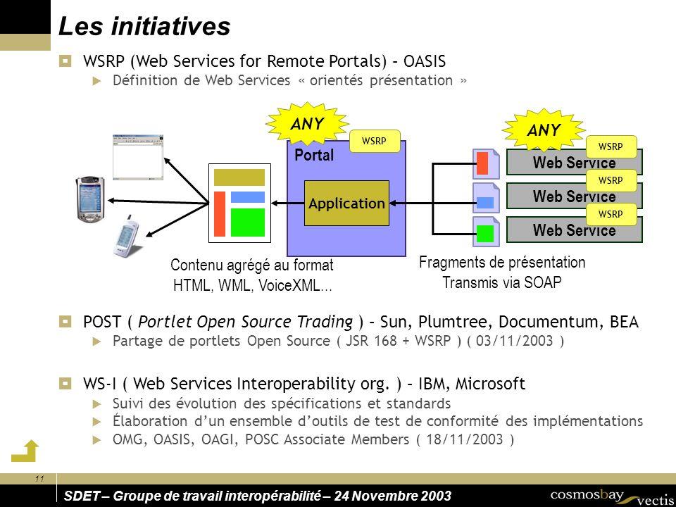 11 SDET – Groupe de travail interopérabilité – 24 Novembre 2003 WSRP (Web Services for Remote Portals) – OASIS Définition de Web Services « orientés présentation » POST ( Portlet Open Source Trading ) – Sun, Plumtree, Documentum, BEA Partage de portlets Open Source ( JSR 168 + WSRP ) ( 03/11/2003 ) WS-I ( Web Services Interoperability org.
