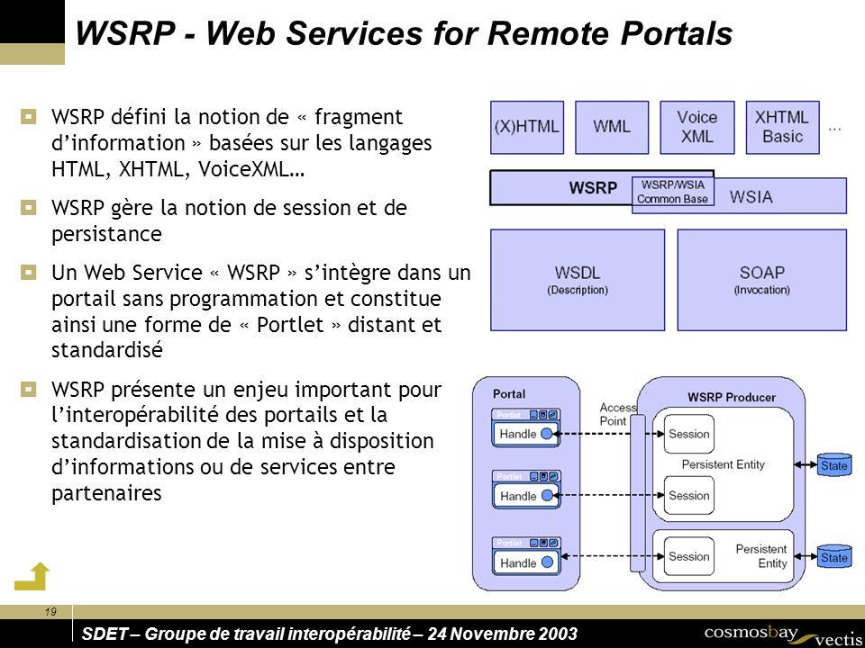 19 SDET – Groupe de travail interopérabilité – 24 Novembre 2003 WSRP - Web Services for Remote Portals WSRP défini la notion de « fragment dinformation » basées sur les langages HTML, XHTML, VoiceXML… WSRP gère la notion de session et de persistance Un Web Service « WSRP » sintègre dans un portail sans programmation et constitue ainsi une forme de « Portlet » distant et standardisé WSRP présente un enjeu important pour linteropérabilité des portails et la standardisation de la mise à disposition dinformations ou de services entre partenaires