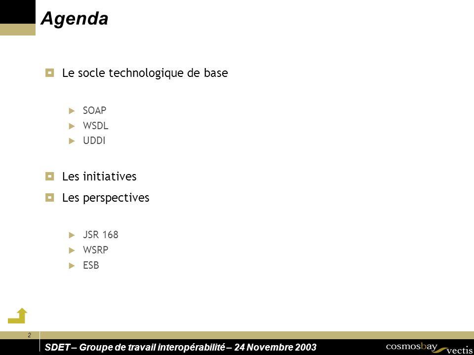 2 SDET – Groupe de travail interopérabilité – 24 Novembre 2003 Agenda Le socle technologique de base SOAP WSDL UDDI Les initiatives Les perspectives JSR 168 WSRP ESB