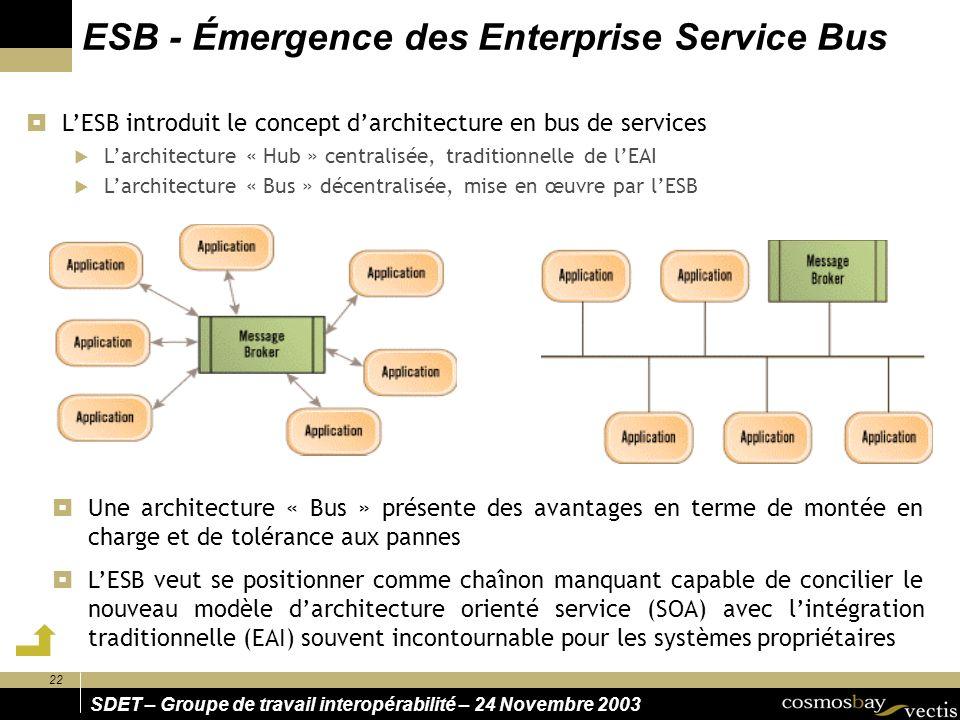 22 SDET – Groupe de travail interopérabilité – 24 Novembre 2003 ESB - Émergence des Enterprise Service Bus LESB introduit le concept darchitecture en