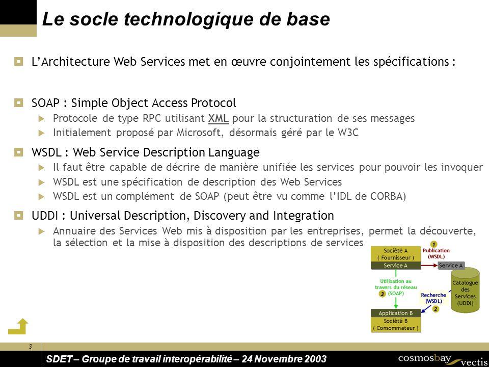 4 SDET – Groupe de travail interopérabilité – 24 Novembre 2003 SOAP - Le protocole Est un protocole entièrement basé sur le langage XML : Définit la structure du message (l enveloppe) et les données véhiculées (le corps) Utilise des protocoles standards de l Internet : HTTP, SMTP ou encore FTP : Le choix du protocole est guidé par les contraintes techniques du système ou encore le mode de communication désiré (synchrone ou asynchrone) Est extensible, il peut être complété par dautres spécifications XML pour apporter des services de plus haut niveau tels que : Les pièces jointes Le routage et les intermédiaires La garantie de délivrance La sécurité Le contexte et la confidentialité Les transactions La qualité de Service (QoS) Le protocole SOAP peut être considéré comme un « standard de fait » de par son adoption par un grand nombre déditeurs et sa prise en main par le W3C