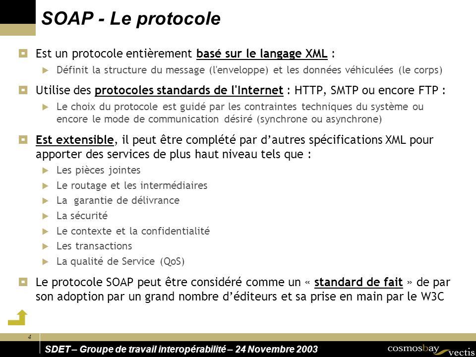 5 SDET – Groupe de travail interopérabilité – 24 Novembre 2003 POST /StockQuote HTTP/1.1 Host: www.stockquoteserver.com Content-type: text/xml; charset= utf-8 Content-length: nnnn SOAPAction: Some URI <SOAP-ENV:Envelope xmlns:SOAP-ENV= http://schemas.xmlsoap.org/soap/envelope/ SOAP-ENV:encodingStyle= http://schemas.xmlsoap.org/soap/encoding/ > DIS REQUETE SOAP - Un exemple HTTP/1.1 200 OK Content-type: text/xml; charset= utf-8 Content-length: nnnn <SOAP-ENV:Envelope xmlns:SOAP-ENV= http://schemas.xmlsoap.org/soap/envelope/ SOAP-ENV:encodingStyle= http://schemas.xmlsoap.org/soap/encoding/ > 34.5 REPONSE