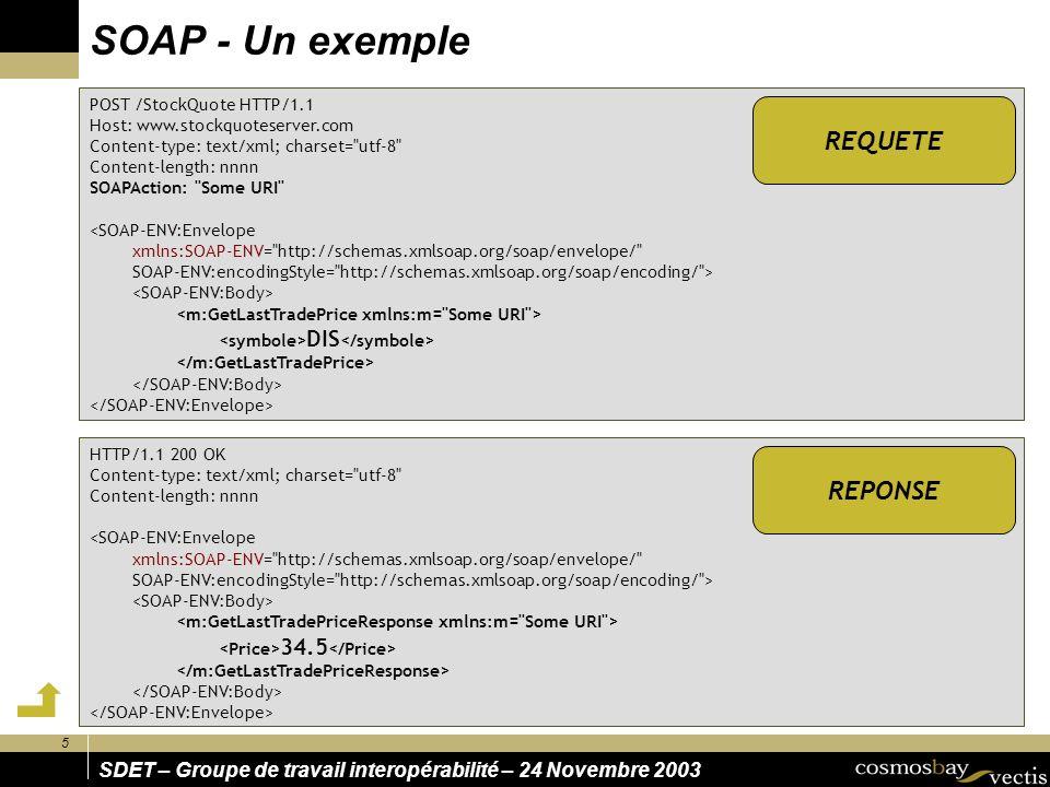 5 SDET – Groupe de travail interopérabilité – 24 Novembre 2003 POST /StockQuote HTTP/1.1 Host: www.stockquoteserver.com Content-type: text/xml; charse