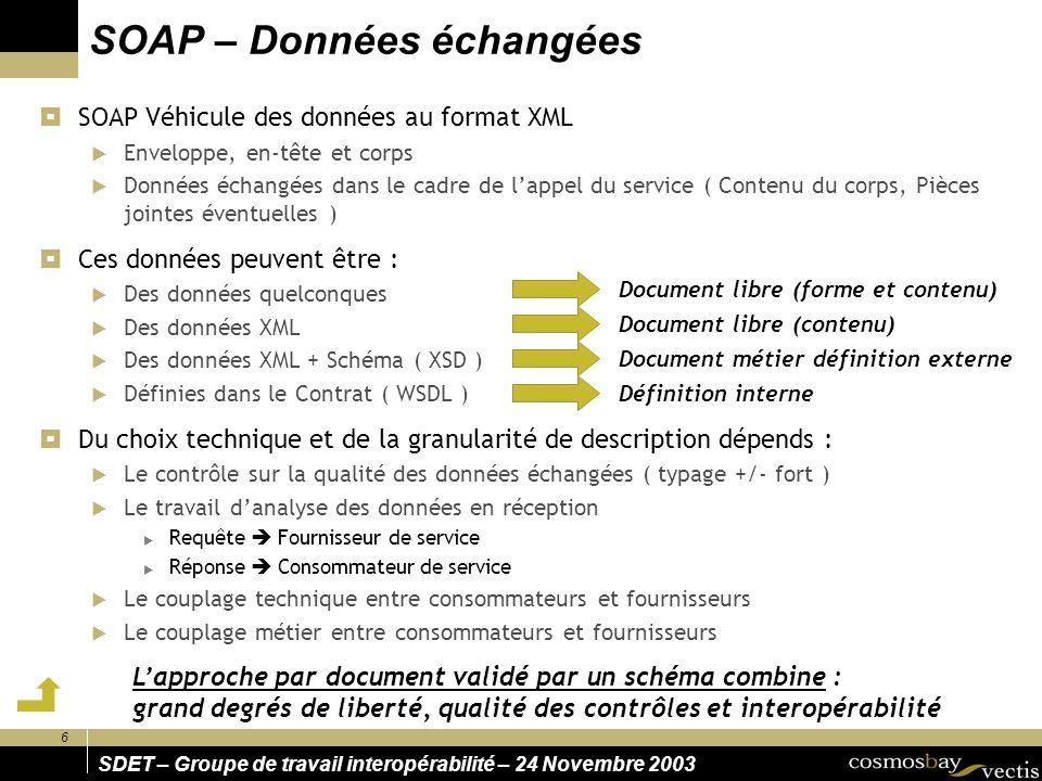 6 SDET – Groupe de travail interopérabilité – 24 Novembre 2003 SOAP – Données échangées SOAP Véhicule des données au format XML Enveloppe, en-tête et corps Données échangées dans le cadre de lappel du service ( Contenu du corps, Pièces jointes éventuelles ) Ces données peuvent être : Des données quelconques Des données XML Des données XML + Schéma ( XSD ) Définies dans le Contrat ( WSDL ) Du choix technique et de la granularité de description dépends : Le contrôle sur la qualité des données échangées ( typage +/- fort ) Le travail danalyse des données en réception Requête Fournisseur de service Réponse Consommateur de service Le couplage technique entre consommateurs et fournisseurs Le couplage métier entre consommateurs et fournisseurs Document libre (forme et contenu) Document libre (contenu) Document métier définition externe Définition interne Lapproche par document validé par un schéma combine : grand degrés de liberté, qualité des contrôles et interopérabilité