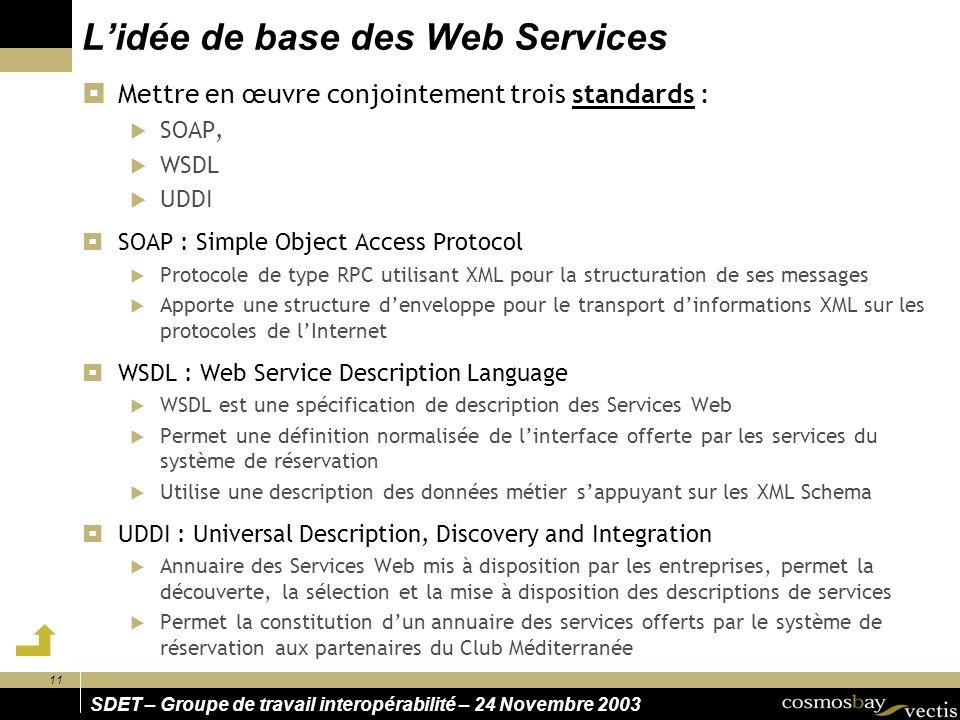 11 SDET – Groupe de travail interopérabilité – 24 Novembre 2003 Mettre en œuvre conjointement trois standards : SOAP, WSDL UDDI SOAP : Simple Object Access Protocol Protocole de type RPC utilisant XML pour la structuration de ses messages Apporte une structure denveloppe pour le transport dinformations XML sur les protocoles de lInternet WSDL : Web Service Description Language WSDL est une spécification de description des Services Web Permet une définition normalisée de linterface offerte par les services du système de réservation Utilise une description des données métier sappuyant sur les XML Schema UDDI : Universal Description, Discovery and Integration Annuaire des Services Web mis à disposition par les entreprises, permet la découverte, la sélection et la mise à disposition des descriptions de services Permet la constitution dun annuaire des services offerts par le système de réservation aux partenaires du Club Méditerranée Lidée de base des Web Services