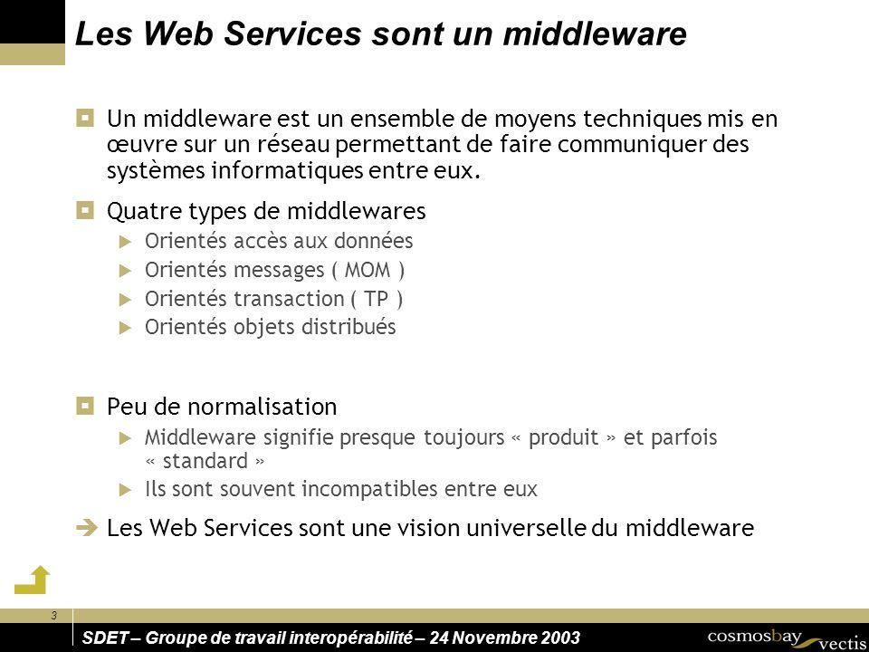 3 SDET – Groupe de travail interopérabilité – 24 Novembre 2003 Les Web Services sont un middleware Un middleware est un ensemble de moyens techniques mis en œuvre sur un réseau permettant de faire communiquer des systèmes informatiques entre eux.