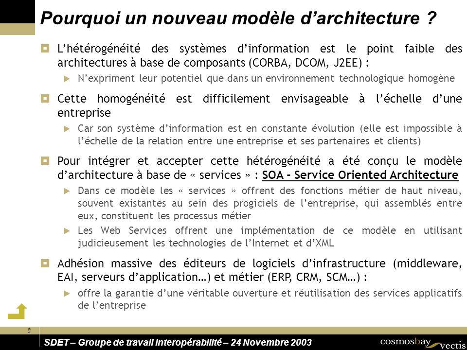 8 SDET – Groupe de travail interopérabilité – 24 Novembre 2003 Pourquoi un nouveau modèle darchitecture .