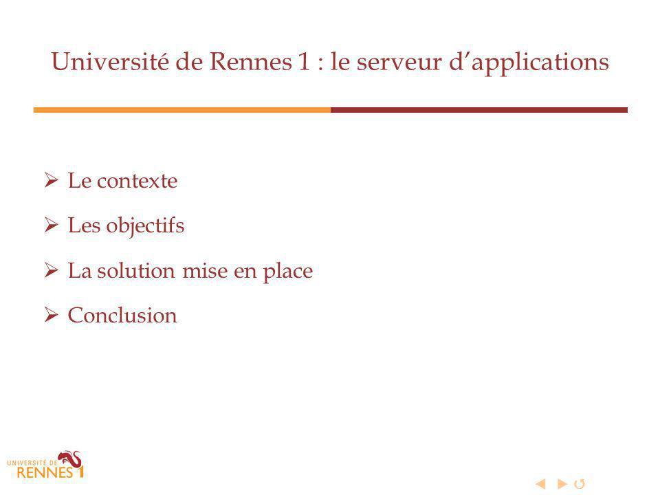 Université de Rennes 1 : le serveur dapplications Le contexte Les objectifs La solution mise en place Conclusion