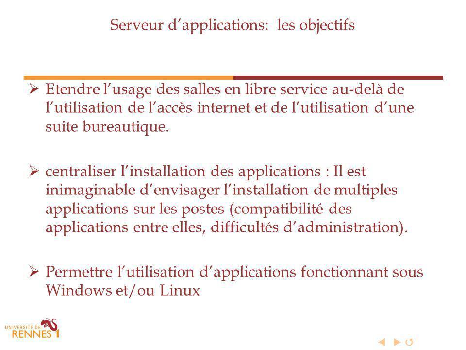 Serveur dapplications: les objectifs Etendre lusage des salles en libre service au-delà de lutilisation de laccès internet et de lutilisation dune suite bureautique.