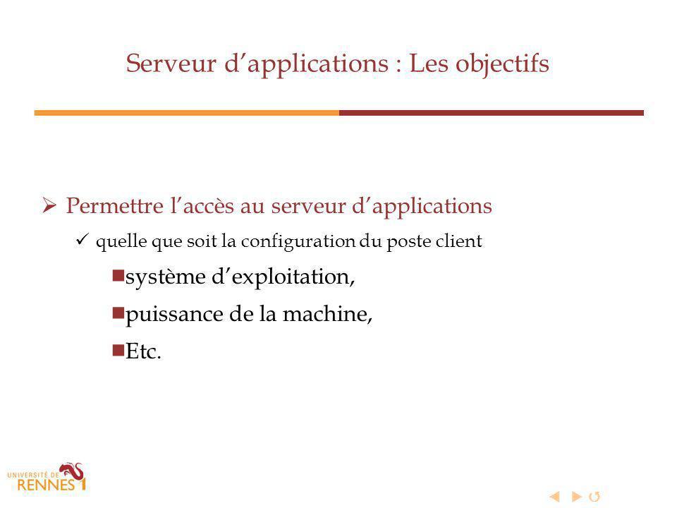 Serveur dapplications : Les objectifs Permettre laccès au serveur dapplications quelle que soit la configuration du poste client système dexploitation, puissance de la machine, Etc.