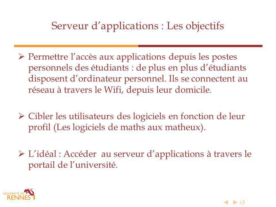 Serveur dapplications : Les objectifs Permettre laccès aux applications depuis les postes personnels des étudiants : de plus en plus détudiants disposent dordinateur personnel.