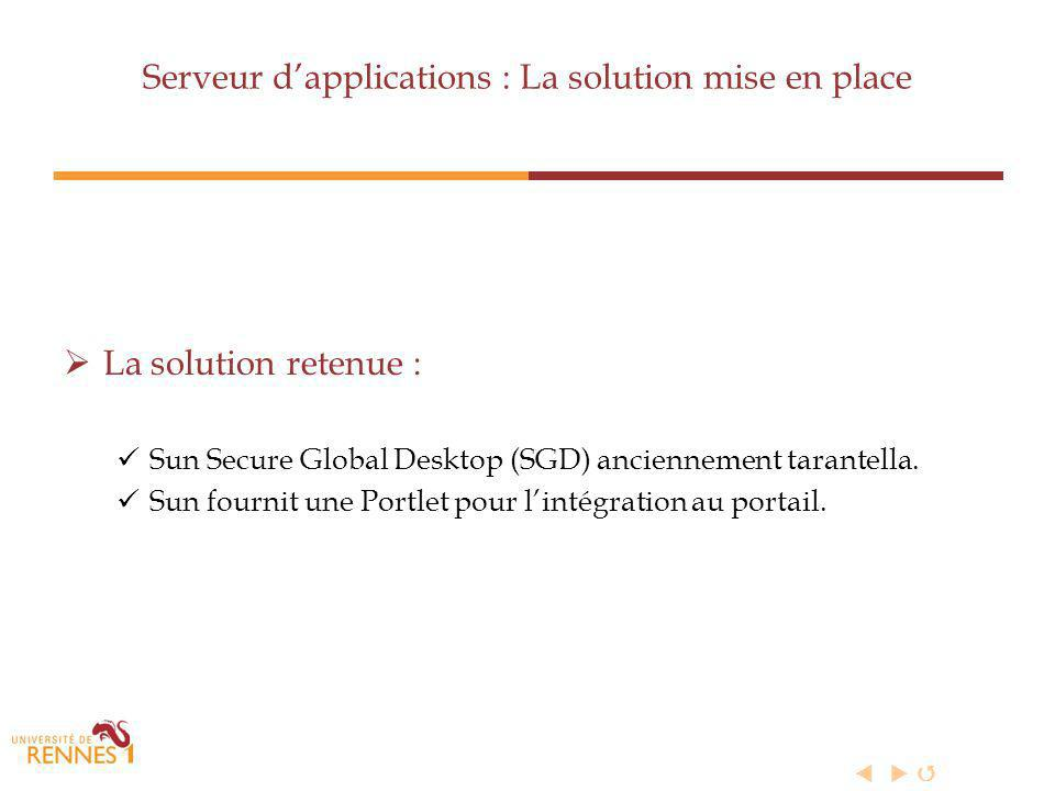 Serveur dapplications : La solution mise en place La solution retenue : Sun Secure Global Desktop (SGD) anciennement tarantella.