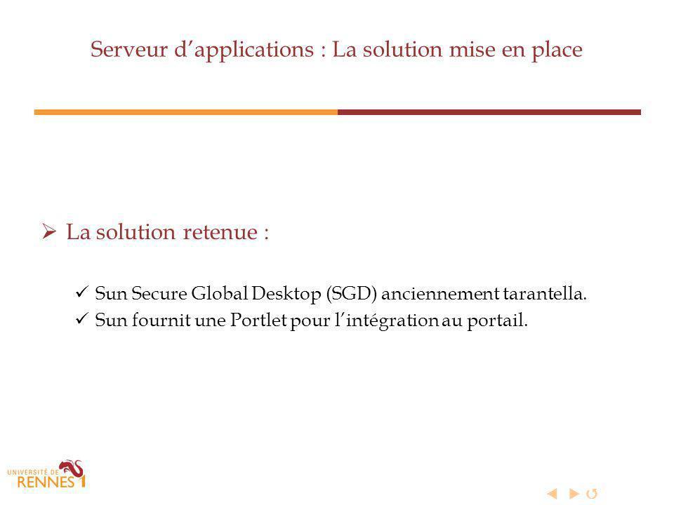 Serveurs dapplications windows/tse Serveurs dapplications Linux Serveurs SGD (Secure Global Desktop) RDP X11/ssh ENT https DEMO