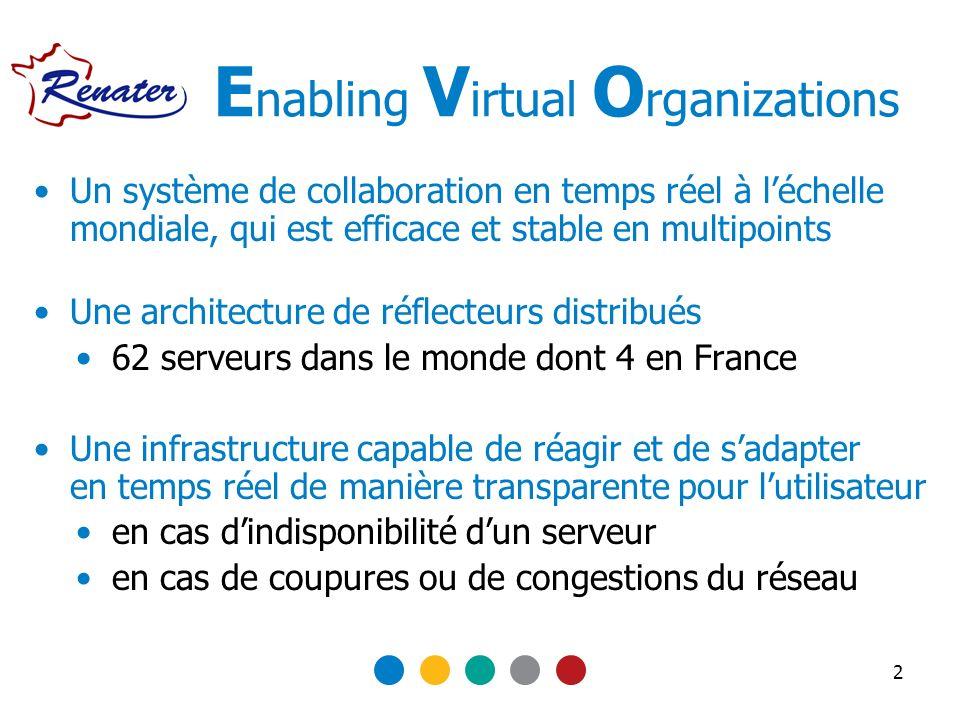 E nabling V irtual O rganizations Un système de collaboration en temps réel à léchelle mondiale, qui est efficace et stable en multipoints Une archite