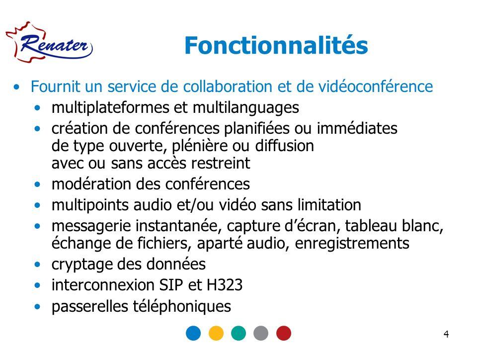 Fonctionnalités Fournit un service de collaboration et de vidéoconférence multiplateformes et multilanguages création de conférences planifiées ou imm