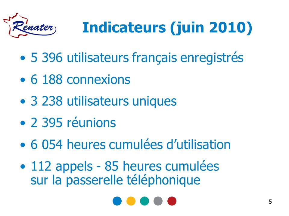 Indicateurs (juin 2010) 5 396 utilisateurs français enregistrés 6 188 connexions 3 238 utilisateurs uniques 2 395 réunions 6 054 heures cumulées dutil