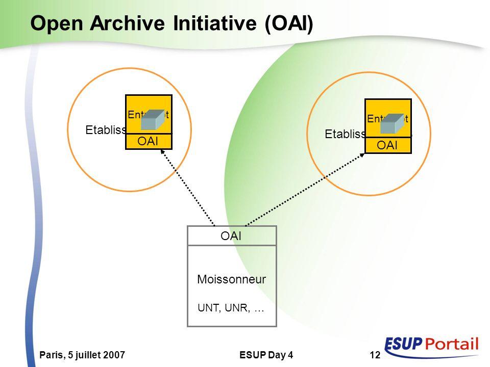 Paris, 5 juillet 2007ESUP Day 412 Open Archive Initiative (OAI) Etablissement A Moissonneur UNT, UNR, … Entrepôt Etablissement B Entrepôt OAI