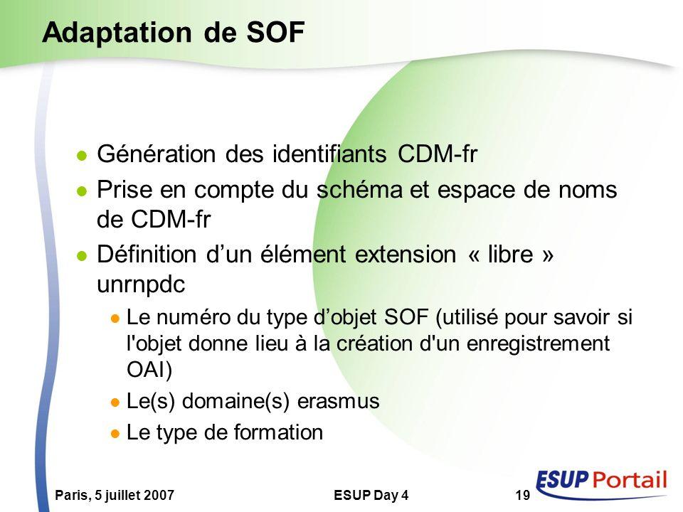 Paris, 5 juillet 2007ESUP Day 419 Adaptation de SOF Génération des identifiants CDM-fr Prise en compte du schéma et espace de noms de CDM-fr Définitio