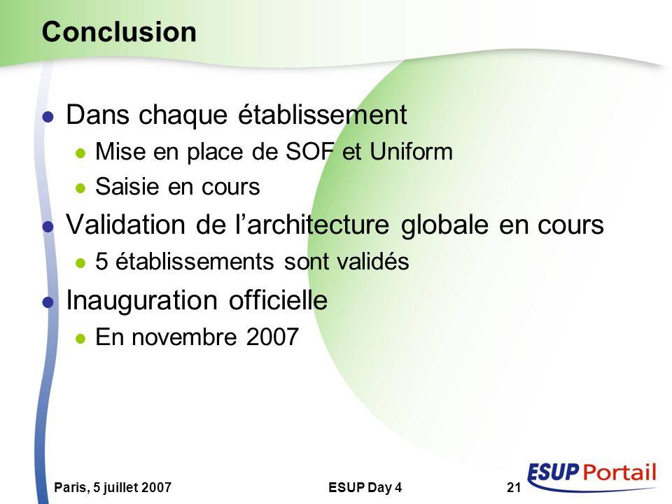 Paris, 5 juillet 2007ESUP Day 421 Conclusion Dans chaque établissement Mise en place de SOF et Uniform Saisie en cours Validation de larchitecture globale en cours 5 établissements sont validés Inauguration officielle En novembre 2007