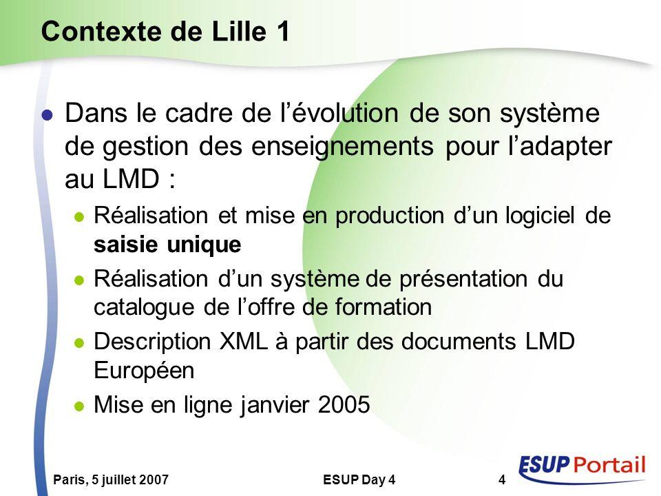 Paris, 5 juillet 2007ESUP Day 44 Contexte de Lille 1 Dans le cadre de lévolution de son système de gestion des enseignements pour ladapter au LMD : Réalisation et mise en production dun logiciel de saisie unique Réalisation dun système de présentation du catalogue de loffre de formation Description XML à partir des documents LMD Européen Mise en ligne janvier 2005