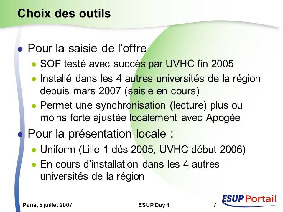 Paris, 5 juillet 2007ESUP Day 47 Choix des outils Pour la saisie de loffre SOF testé avec succès par UVHC fin 2005 Installé dans les 4 autres universi