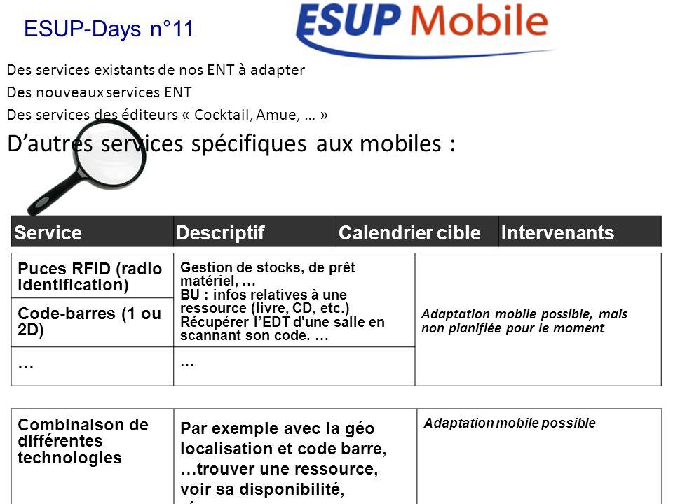 Des services existants de nos ENT à adapter ESUP-Days n°11 Des nouveaux services ENT Des services des éditeurs « Cocktail, Amue, … » Dautres services