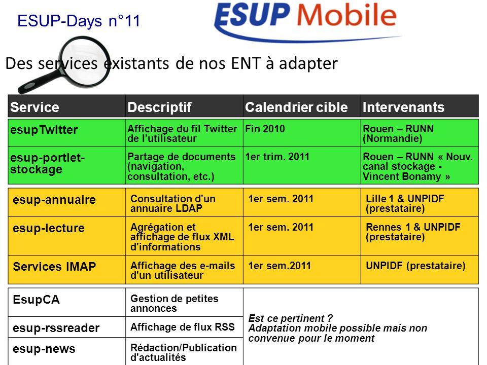 Des services existants de nos ENT à adapter ESUP-Days n°11 ServiceDescriptifCalendrier cibleIntervenants esupTwitter Affichage du fil Twitter de l'uti