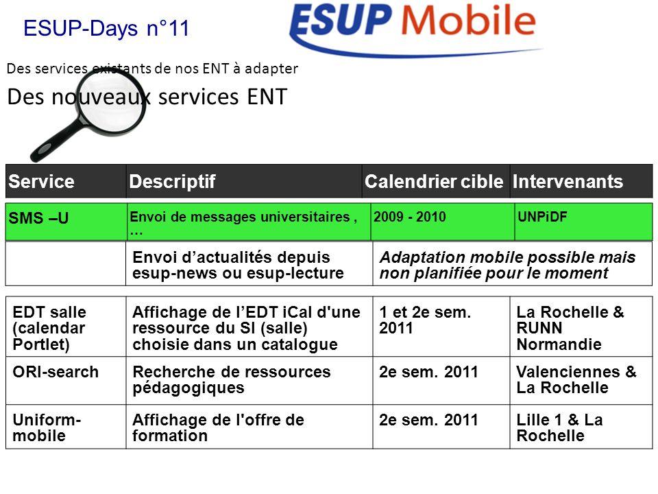 Des services existants de nos ENT à adapter ESUP-Days n°11 Des nouveaux services ENT EDT salle (calendar Portlet) Affichage de lEDT iCal d'une ressour