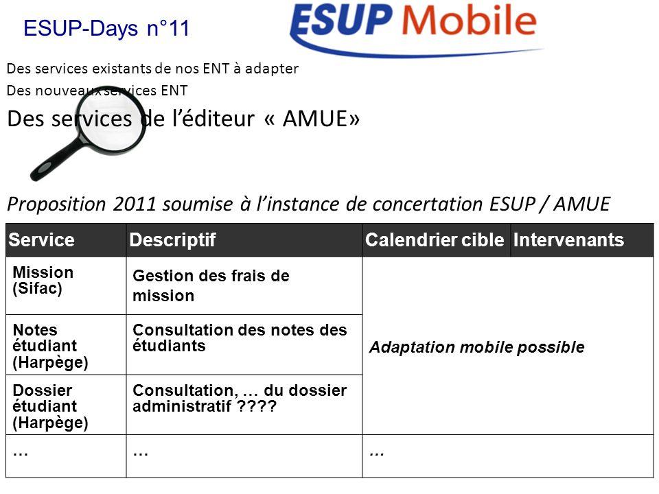 Des services existants de nos ENT à adapter ESUP-Days n°11 Des nouveaux services ENT Des services de léditeur « AMUE» Proposition 2011 soumise à linst