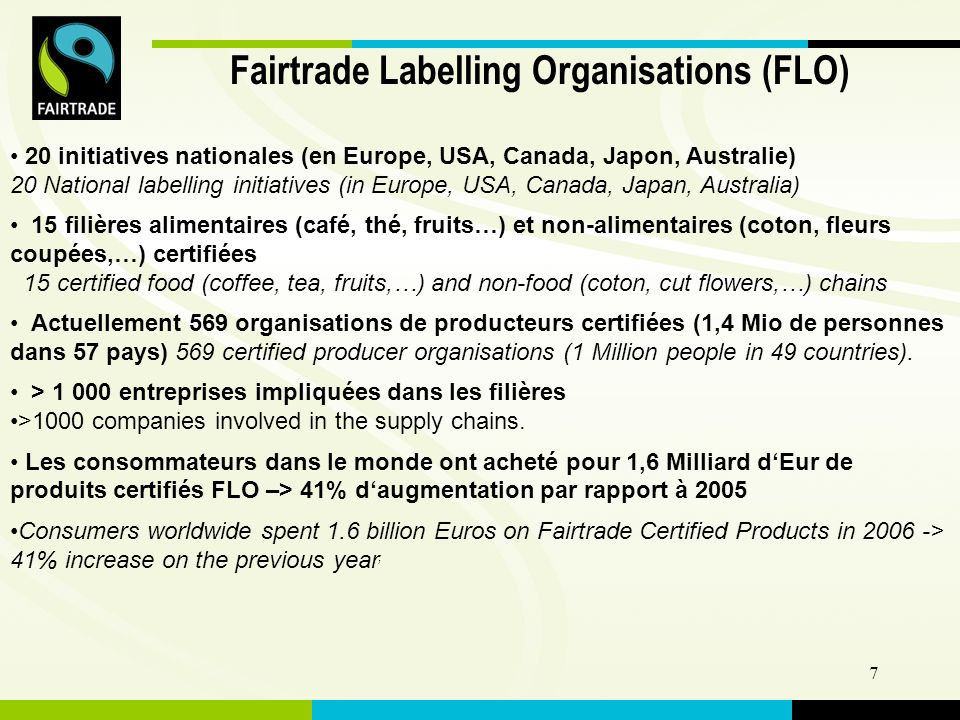 FLO International 7 Fairtrade Labelling Organisations (FLO) 20 initiatives nationales (en Europe, USA, Canada, Japon, Australie) 20 National labelling initiatives (in Europe, USA, Canada, Japan, Australia) 15 filières alimentaires (café, thé, fruits…) et non-alimentaires (coton, fleurs coupées,…) certifiées 15 certified food (coffee, tea, fruits,…) and non-food (coton, cut flowers,…) chains Actuellement 569 organisations de producteurs certifiées (1,4 Mio de personnes dans 57 pays) 569 certified producer organisations (1 Million people in 49 countries).