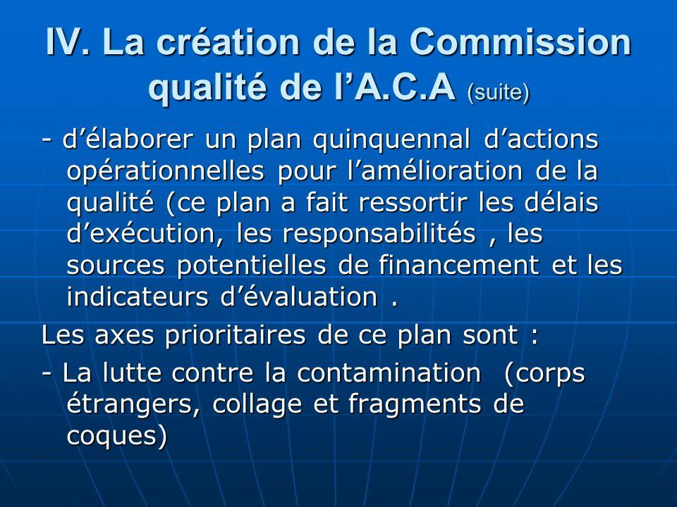 IV. La création de la Commission qualité de lA.C.A (suite) - délaborer un plan quinquennal dactions opérationnelles pour lamélioration de la qualité (