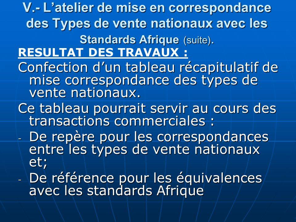 V.- Latelier de mise en correspondance des Types de vente nationaux avec les Standards Afrique (suite).