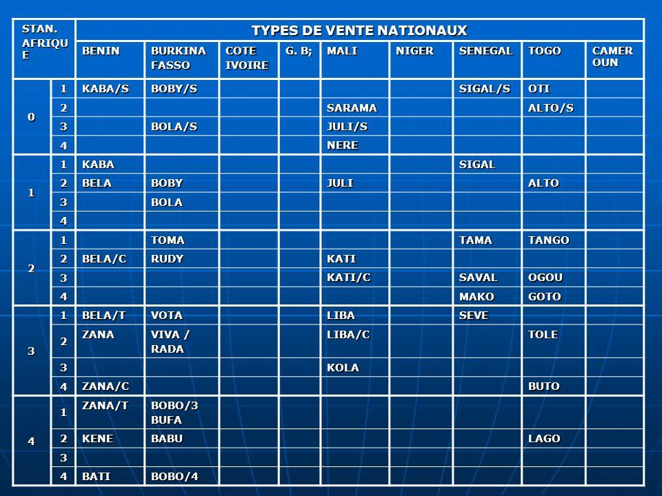 STAN. AFRIQU E TYPES DE VENTE NATIONAUX BENINBURKINAFASSOCOTEIVOIRE G.