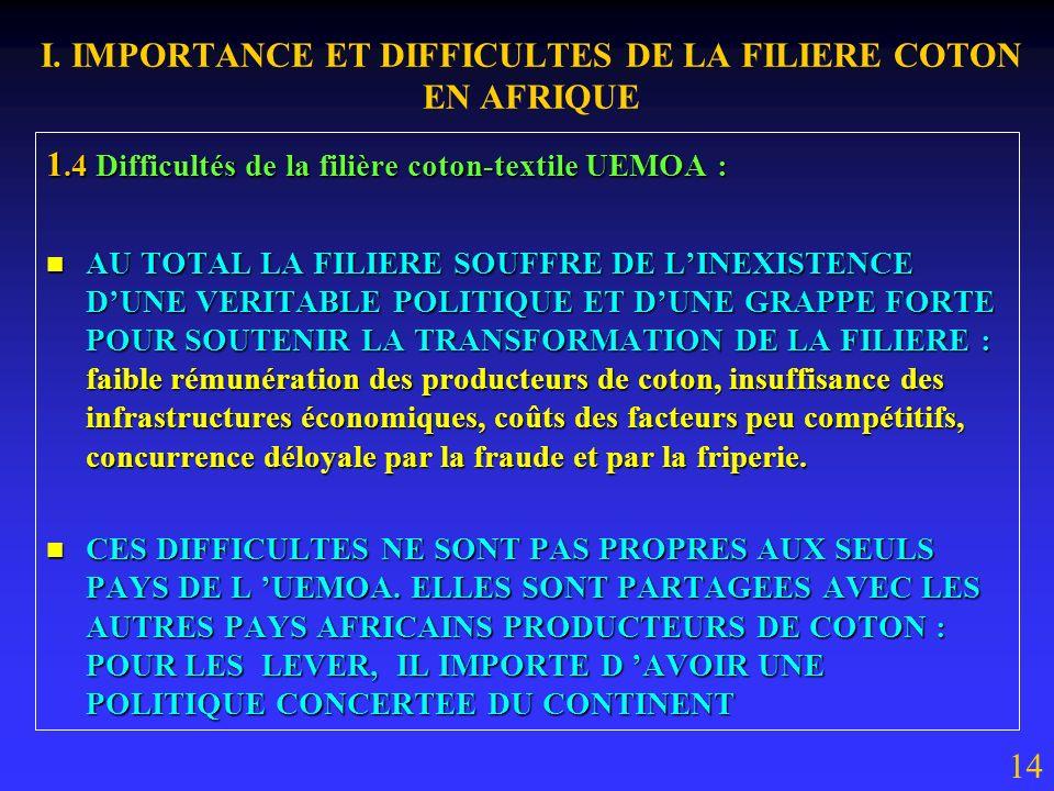 13 I. IMPORTANCE ET DIFFICULTES DE LA FILIERE COTON EN AFRIQUE 1.4 Difficultés de la filière coton-textile UEMOA : Évolution du nombre d unités indust