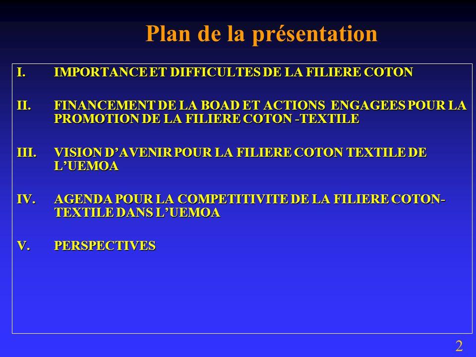 FORUM UNION EUROPEENNE - AFRIQUE COMMUNICATION DE LA BANQUE OUEST AFRICAINE DE DEVELOPPEMENT(BOAD) SUR LA FILIERE COTON - TEXTILE DANS LESPACE UEMOA.