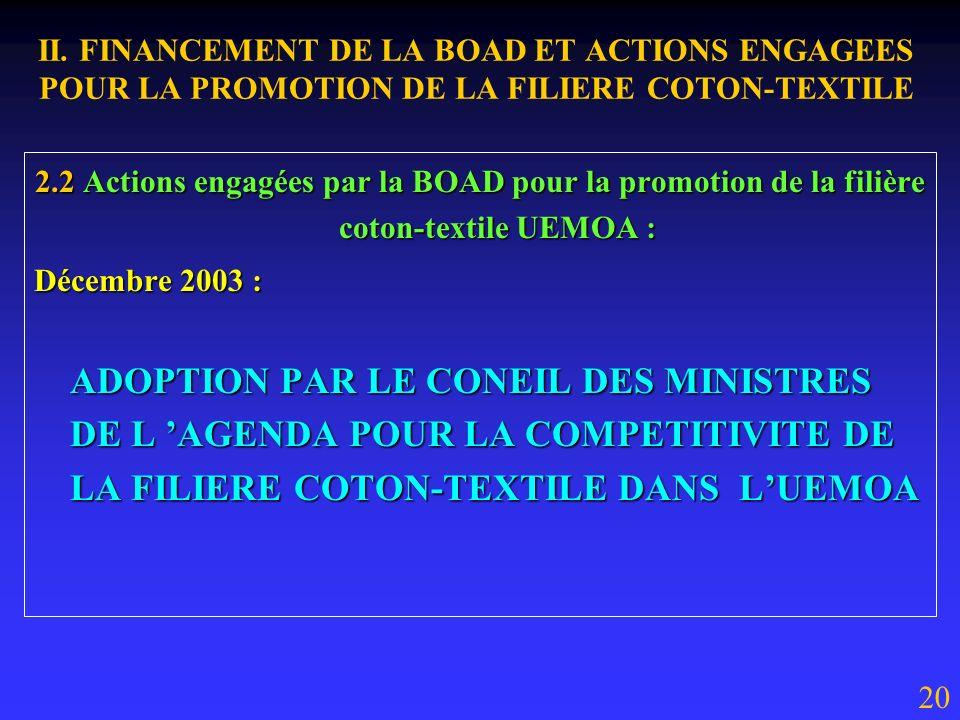 II. FINANCEMENT DE LA BOAD ET ACTIONS ENGAGEES POUR LA PROMOTION DE LA FILIERE COTON-TEXTILE 2.2 Actions engagées par la BOAD pour la promotion de la
