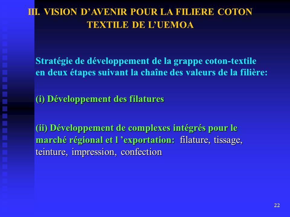21 III. VISION DAVENIR POUR LA FILIERE COTON TEXTILE DE LUEMOA Transformation de 25% de la production locale de coton Transformation de 25% de la prod