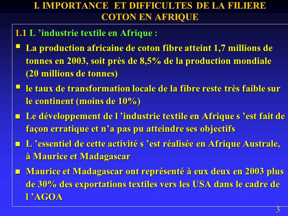 Plan de la présentation I. IMPORTANCE ET DIFFICULTES DE LA FILIERE COTON II.