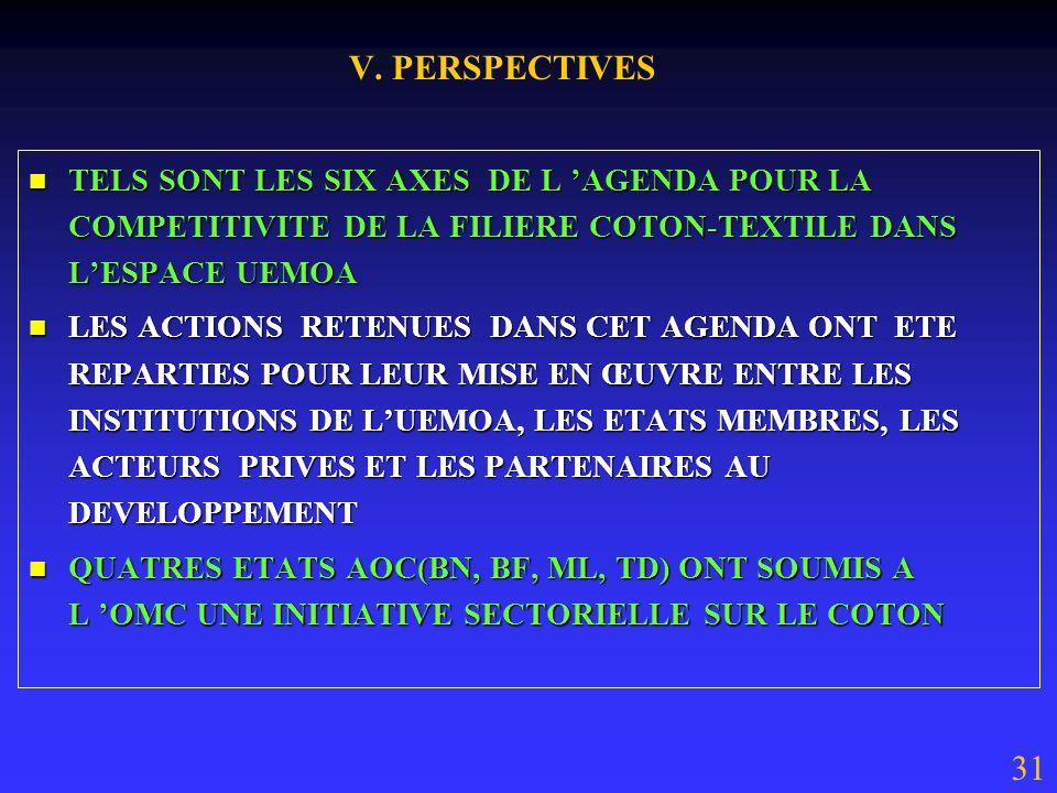 IV. AGENDA POUR LA COMPETITIVITE DE LA FILIERE COTON-TEXTILE DANS LESPACE UEMOA 3.6 Lancement dune campagne active de communication et de promotion de