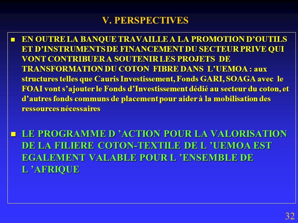 V. PERSPECTIVES TELS SONT LES SIX AXES DE L AGENDA POUR LA COMPETITIVITE DE LA FILIERE COTON-TEXTILE DANS LESPACE UEMOA TELS SONT LES SIX AXES DE L AG