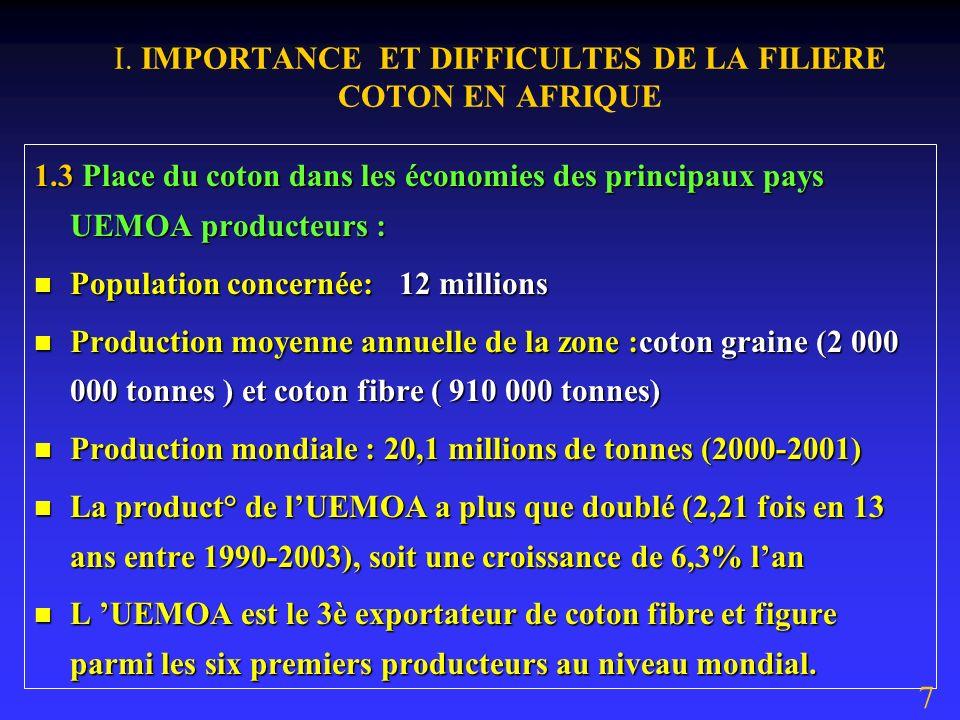 I. IMPORTANCE ET DIFFICULTES DE LA FILIERE COTON EN AFRIQUE 1.2 Le coton est un produit fédérateur cultivé dans tous les 8 pays de l UEMOA : Bénin, Bu