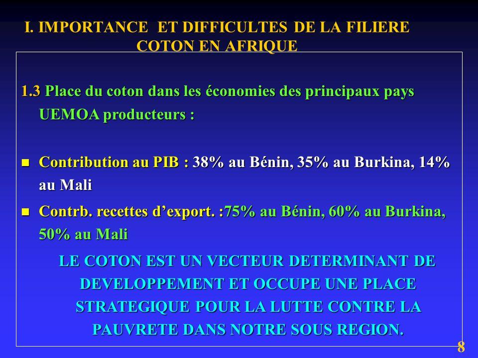 I. IMPORTANCE ET DIFFICULTES DE LA FILIERE COTON EN AFRIQUE 1.3 Place du coton dans les économies des principaux pays UEMOA producteurs : Population c