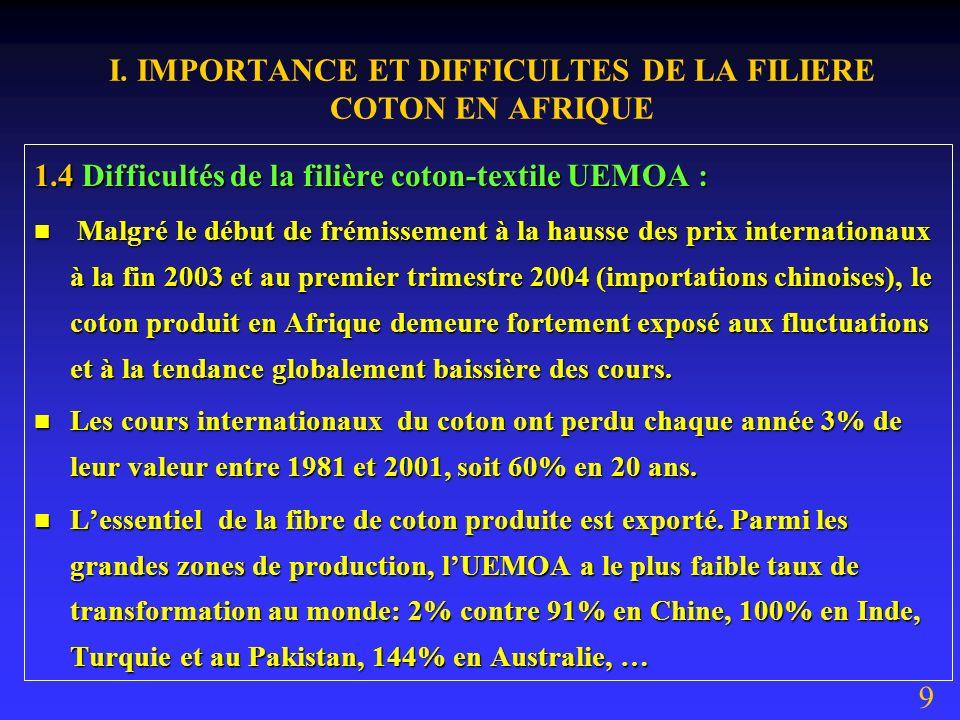 I. IMPORTANCE ET DIFFICULTES DE LA FILIERE COTON EN AFRIQUE 1.3 Place du coton dans les économies des principaux pays UEMOA producteurs : Contribution