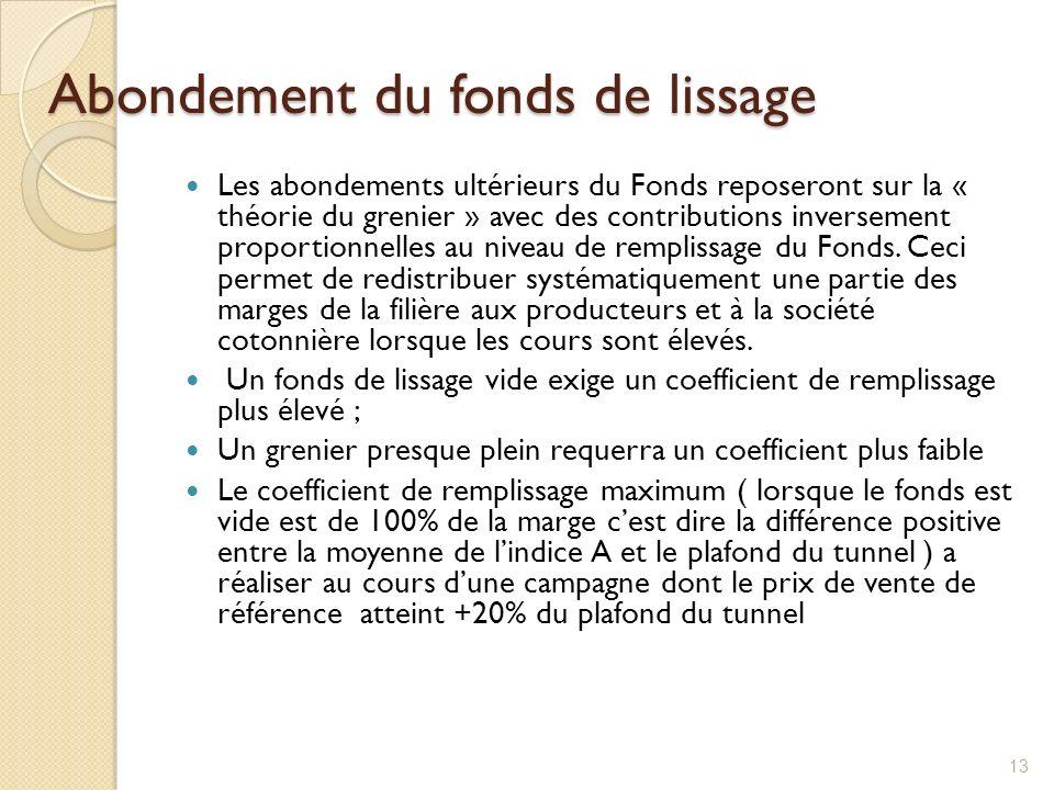 Abondement du fonds de lissage Les abondements ultérieurs du Fonds reposeront sur la « théorie du grenier » avec des contributions inversement proport